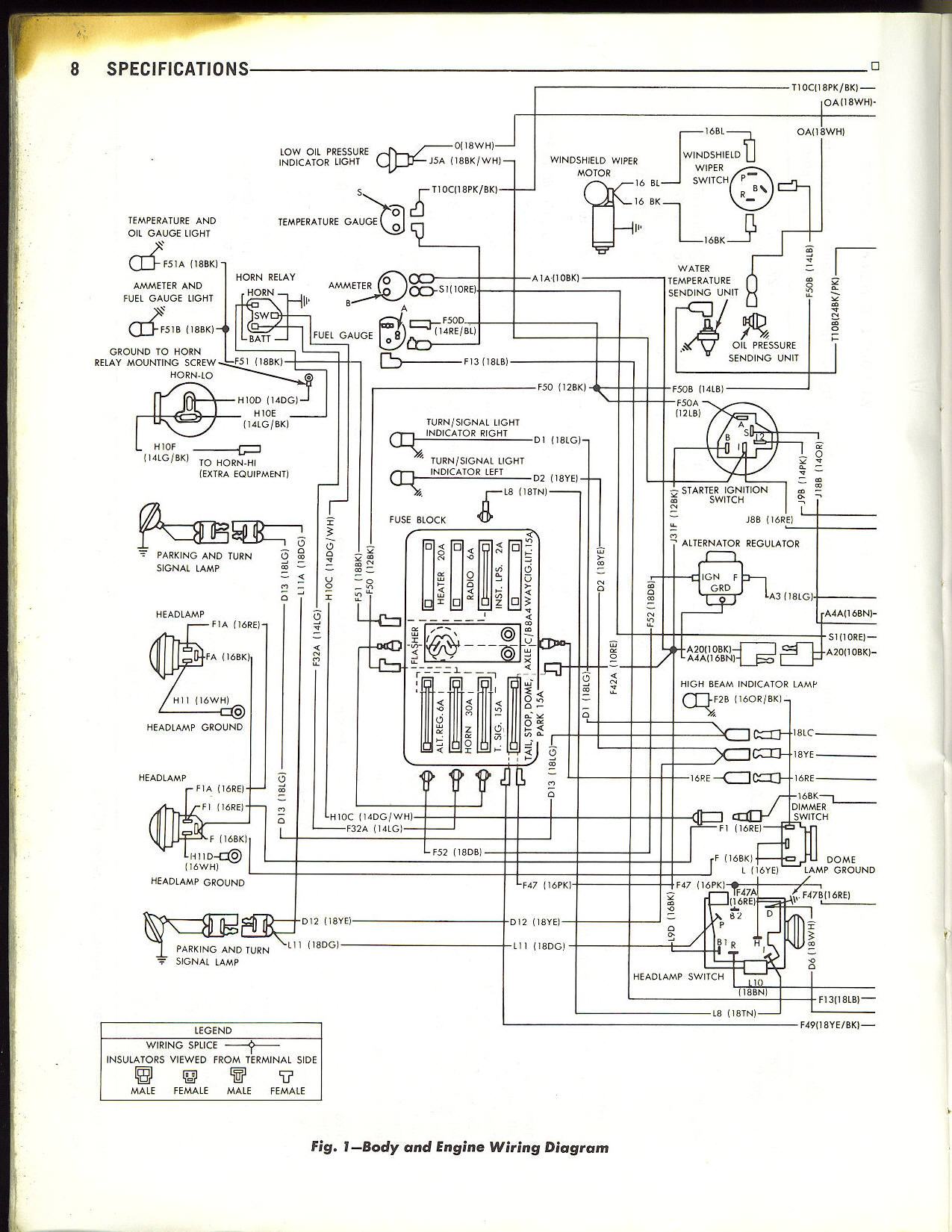 1967 Dodge Wiring Diagram Wiring Diagram Complete Complete Lionsclubviterbo It