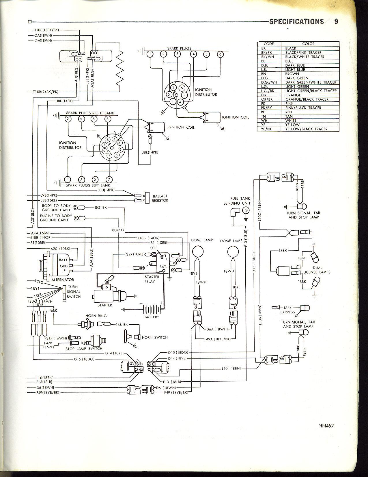 Dodge A100 Wiring Diagram Wiring Diagrams Cooperate Cooperate Chatteriedelavalleedufelin Fr
