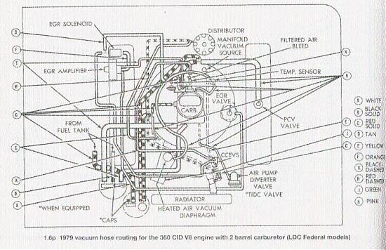 [ANLQ_8698]  1976 360 vacuum diagram?   DodgeTalk Forum   360 Engine Diagram      DodgeTalk.com