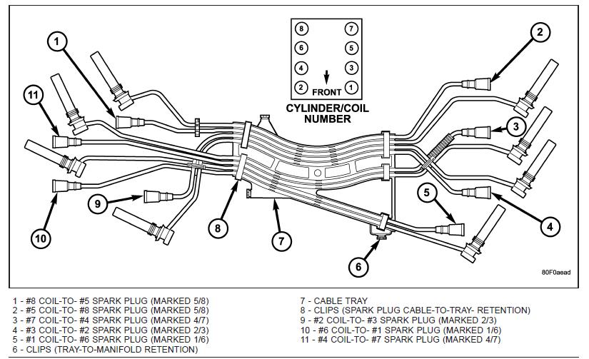 2004 dodge truck wiring diagram spark plug wire diagram   dodgetalk forum  spark plug wire diagram   dodgetalk forum
