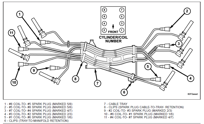 spark plug wiring diagram spark plug wire diagram   dodgetalk forum spark plug wiring diagram for 1998 ford f150 4.6 liter engine spark plug wire diagram   dodgetalk forum