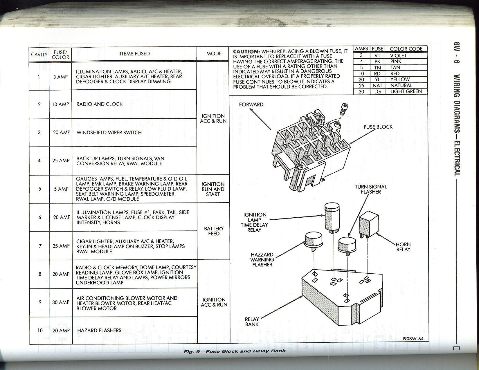 Newbie Intro And Need Fuse Diagram For 1990 Ram Van B250 Conversion Dodgetalk Forum