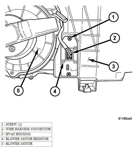 blower motor relay | DodgeTalk ForumDodgeTalk.com